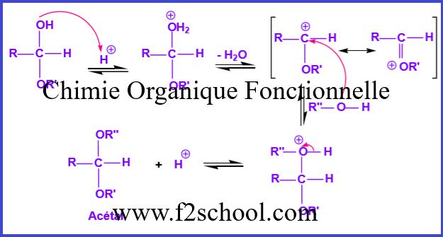 Chimie Organique Fonctionnelle : Cours-TD- Examens-corrigés