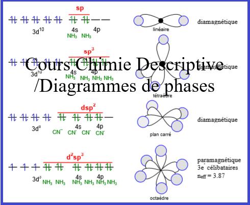 Photo : Diagrammes de phases - Chimie Descriptive : Cours, TD et Examens corrigés