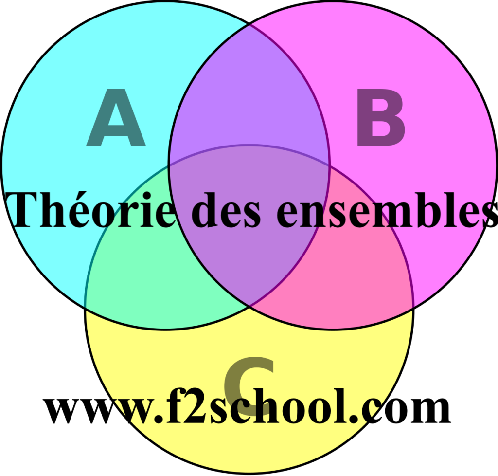Photo : Théorie des ensembles : Cours-Résumé-Exercices-Examens