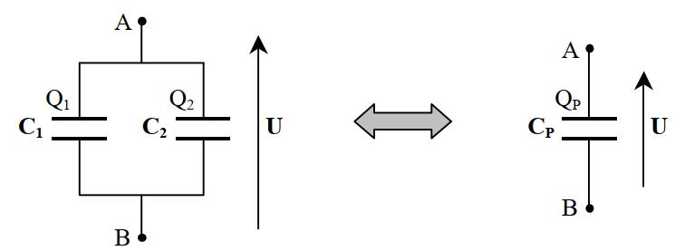 Association parallèle des condensateurs