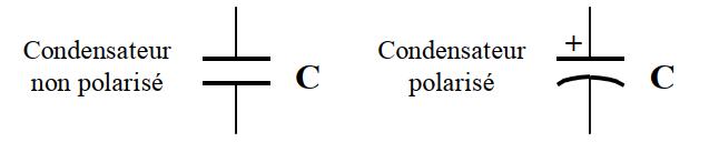 Symbole Condensateur