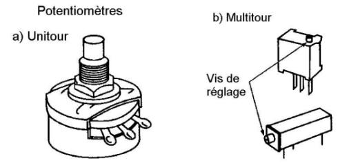Résistances électriques - Les potentiomètres