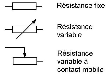 Résistances_électriques - Symboles