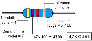 Résistances_électriques - applications