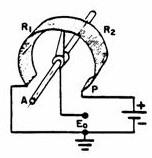 Les capteurs potentiométriques