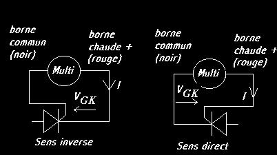 Contrôle d'un thyristor au multimètre - Le multimètre est en position diodemètre.