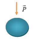 Poids d'un corps et force gravitationnelle