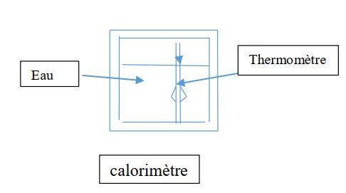 Calorimètre