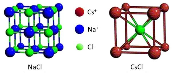 Exemples de structures basées sur des liaisons ioniques- Liaison ionique