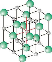 Liaison ionique - Modèle éclaté du réseau de NaCl