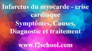 Infarctus du myocarde - crise cardiaque : Symptômes, Causes, Diagnostic et traitement
