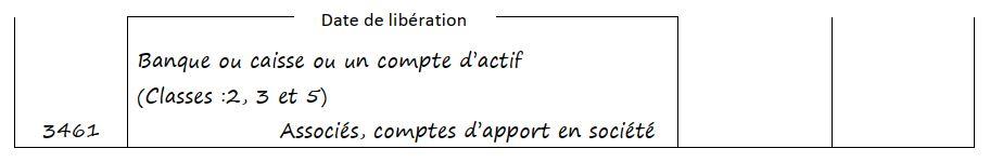 L'écriture comptable de la phase de libération - Comptabilité des sociétés