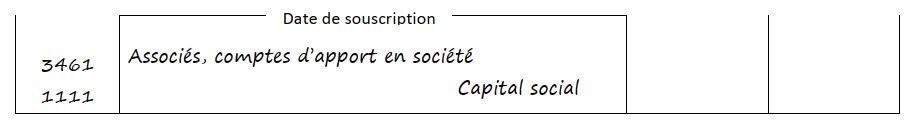 Phases de la constitution d'une société -Comptabilité des sociétés
