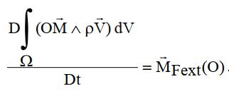 Théorème du moment cinétique - Turbomachine